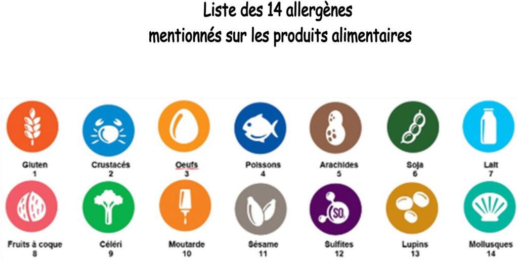 allergenes